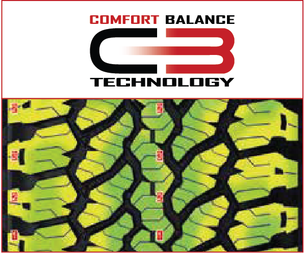 Confort Balance Technology